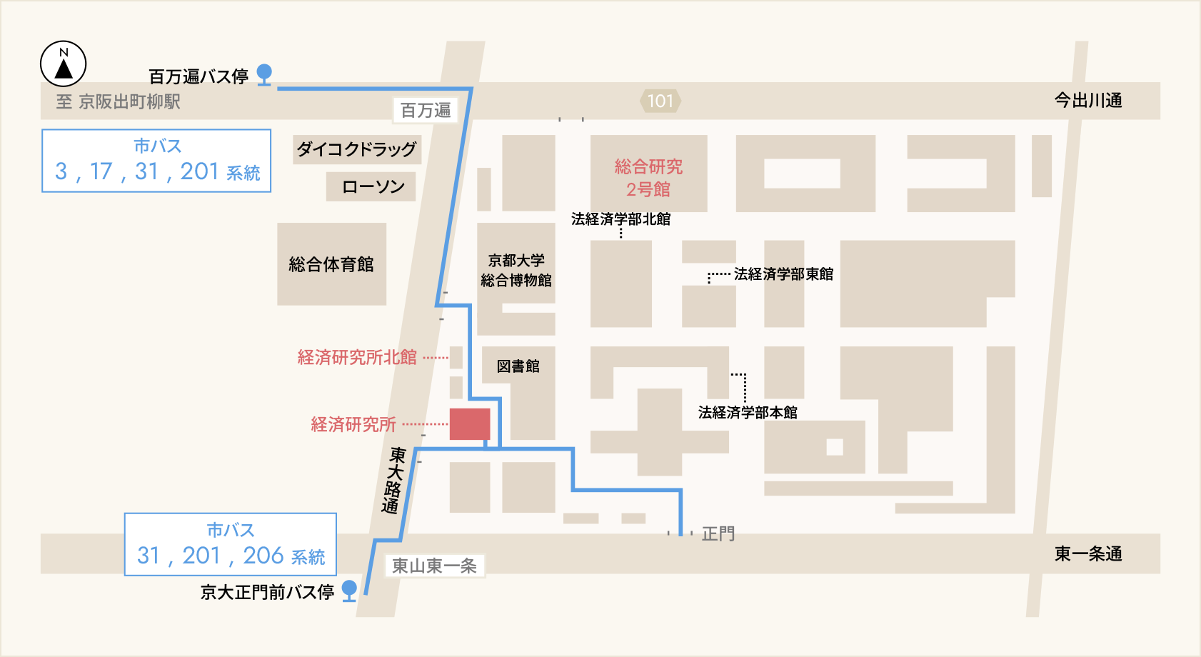 最寄りバス停からのアクセス